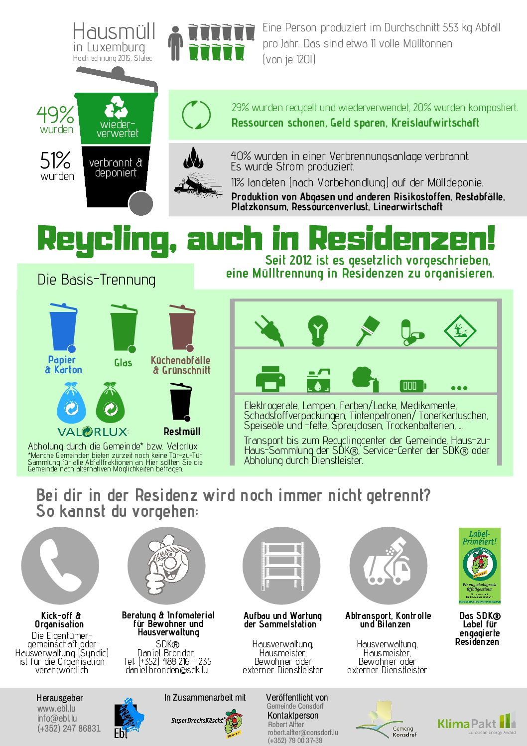 Recycling, och a Residenzen!