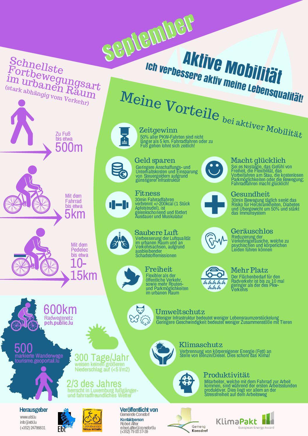 Aktiv Mobilitéit. Ech verbesseren aktiv meng Liewensqualitéit!